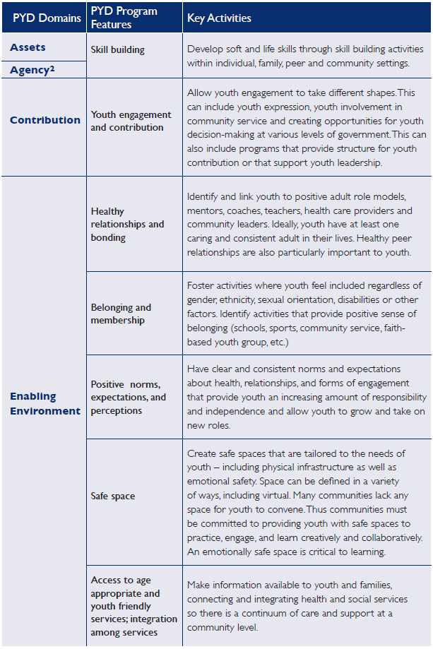 does student leadership participation enhance thedevelopment Notes: abstract: many family-friendly planning theories have proposedcomprehensive approaches to encourage family well-being within theirneighborhoods, advocating multiple interventions to creating 'completecommunities' that include affordable housing, access to childcare and familysupportive services, quality schools, walkability, and.