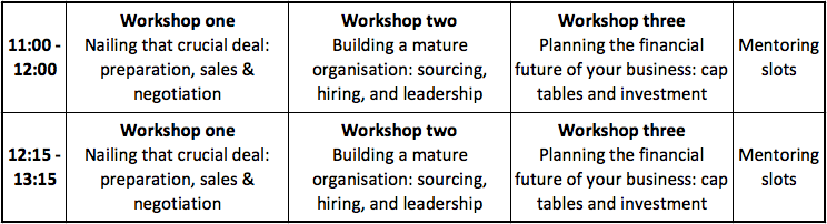 Schedule of the workshops
