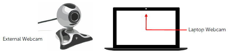 examples of external and laptop webcams