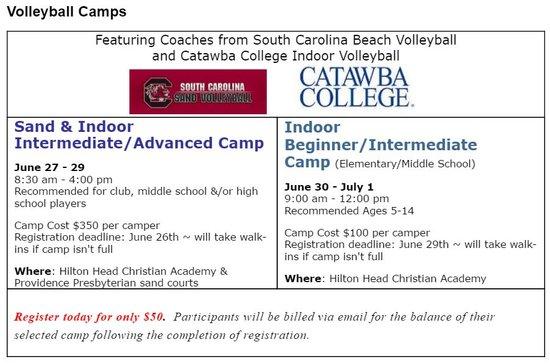 camp details