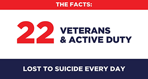 Stop Soldier Suicide Facts