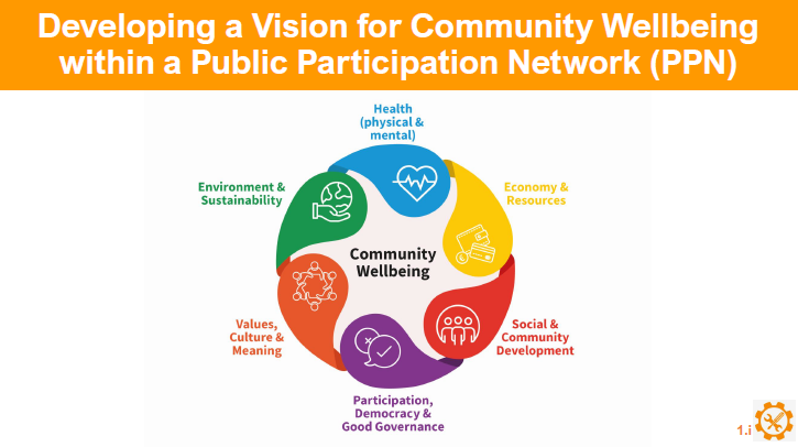 Community wellbeing 6 heading of Social and community development, Environment and sustainability, Economy and resources, Health (physical & mental), Values, culture and meaning and  Participation, democracy and good governance