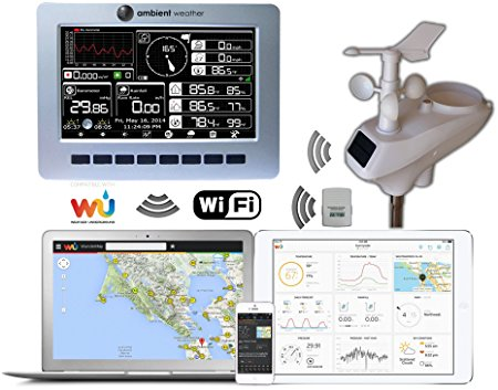 We're giving away a FREE personal weather station!