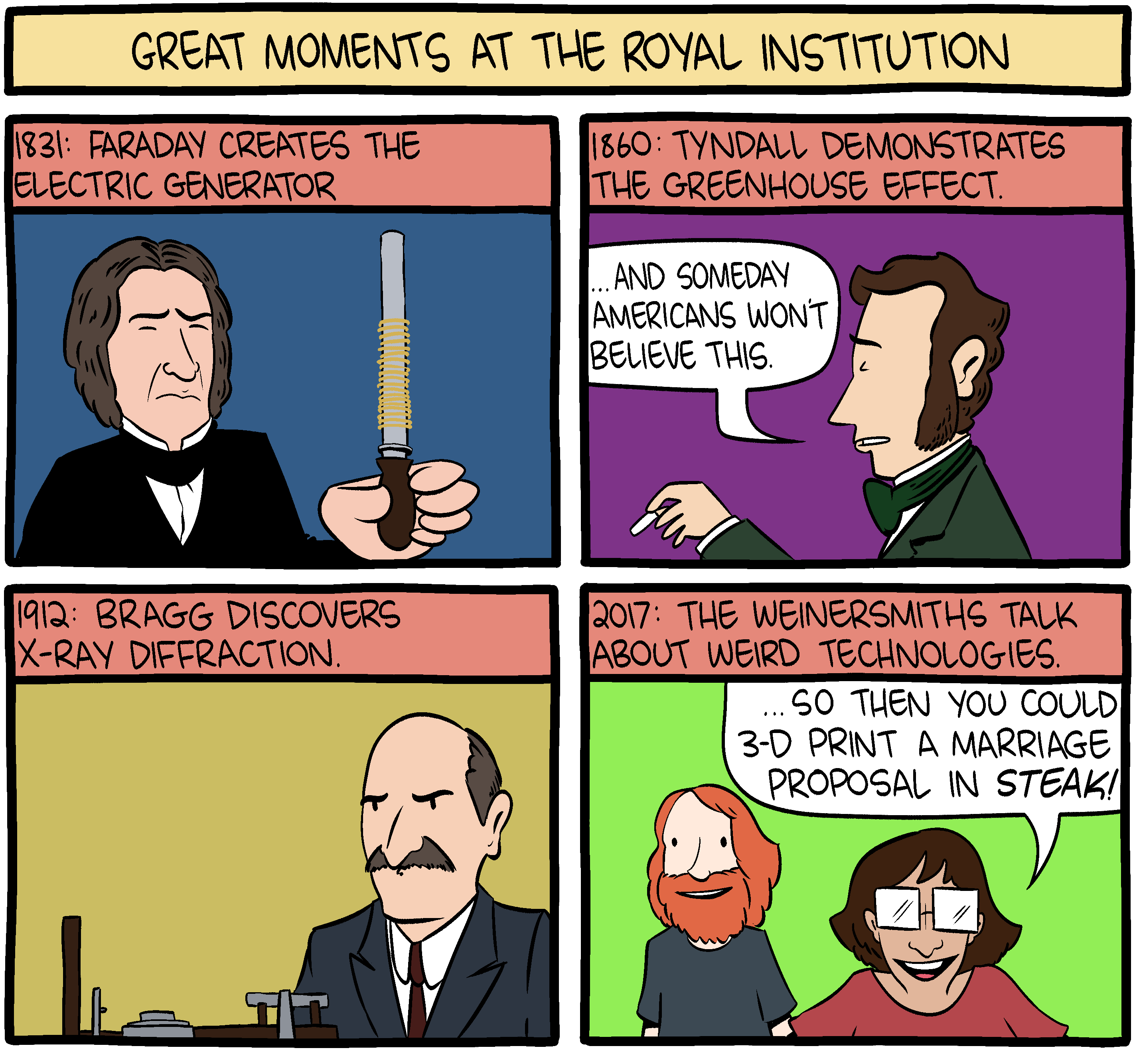 Great moments at the Royal Institution
