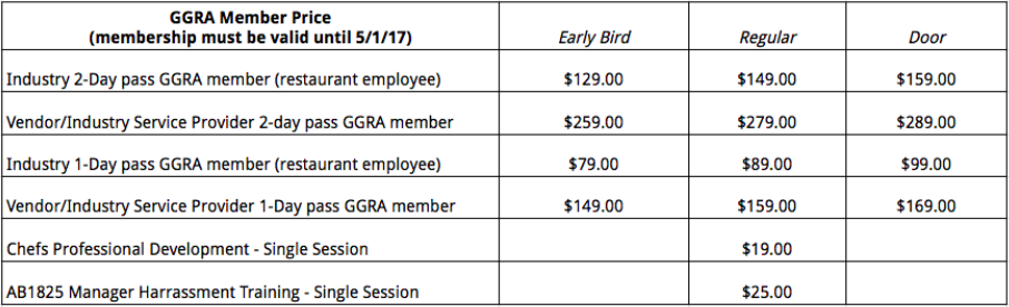 GGRA Industry Conference 2017 Member Prices