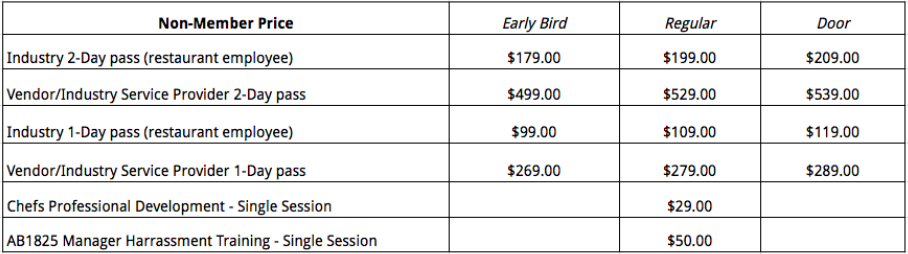 2017 GGRA Industry Conference non-member pricing