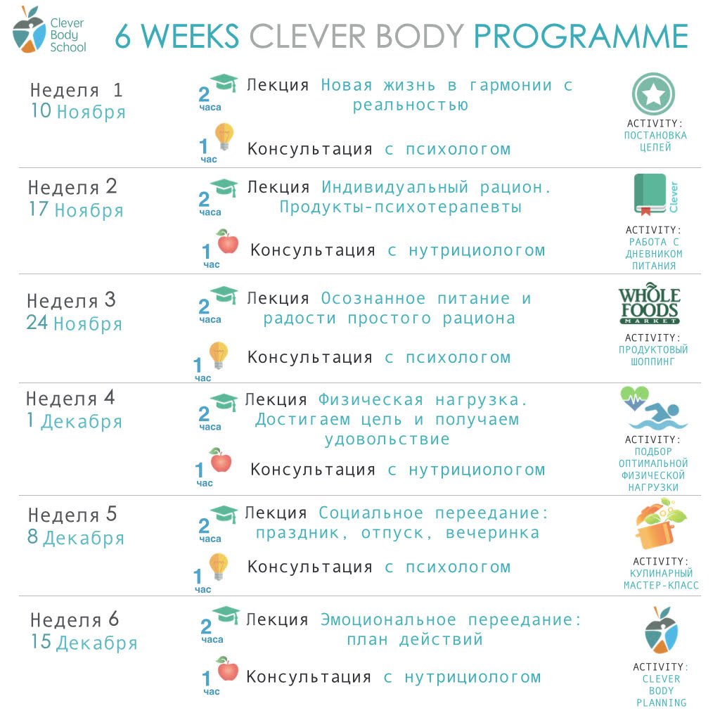Clever Body School Aleksandra Kupavskaya Maria Kardakova