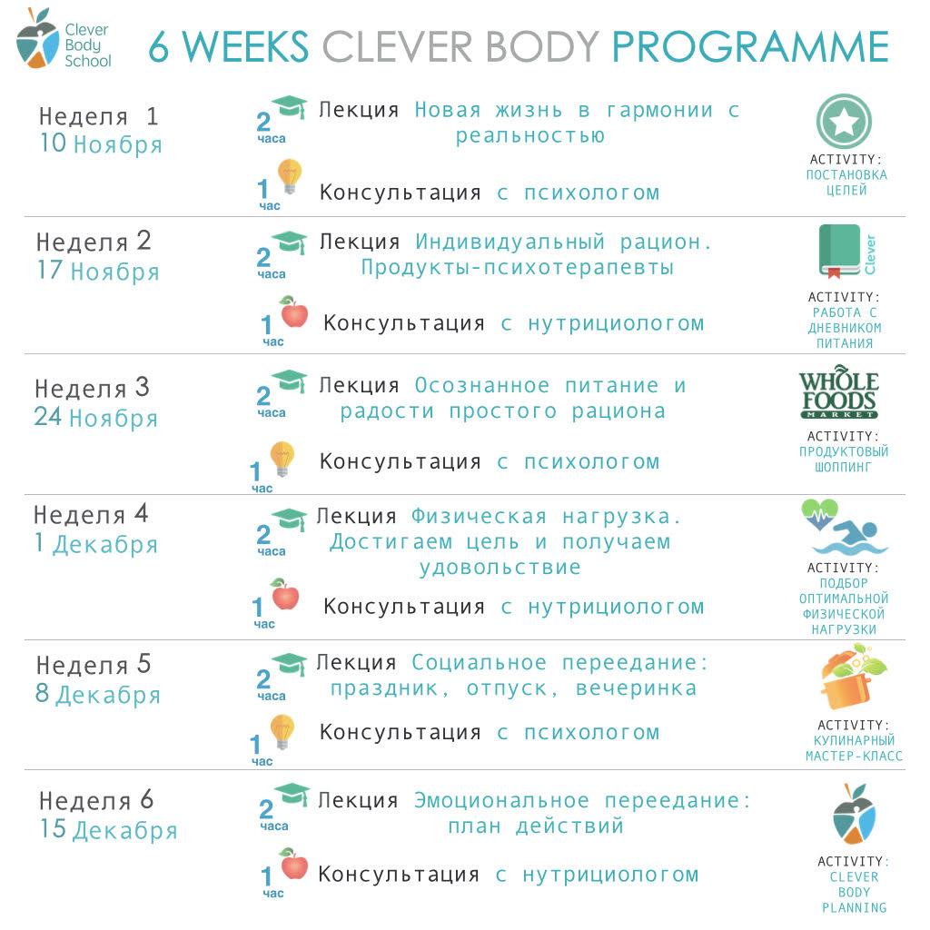 Clever Body School