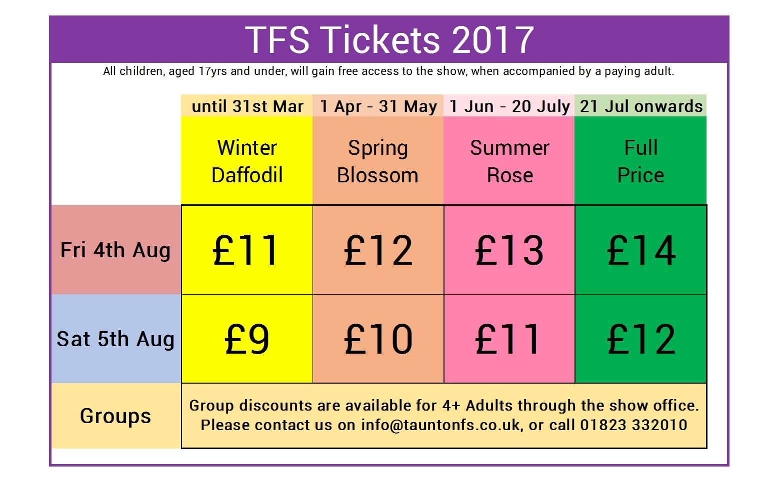 TFS2017 Full Ticket Grid
