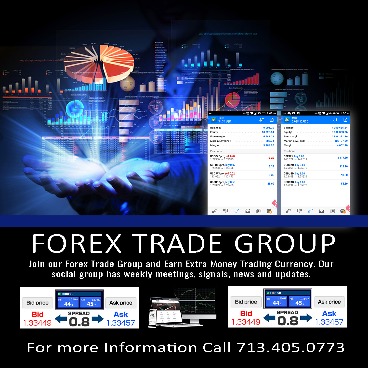 Forex trading can i make money