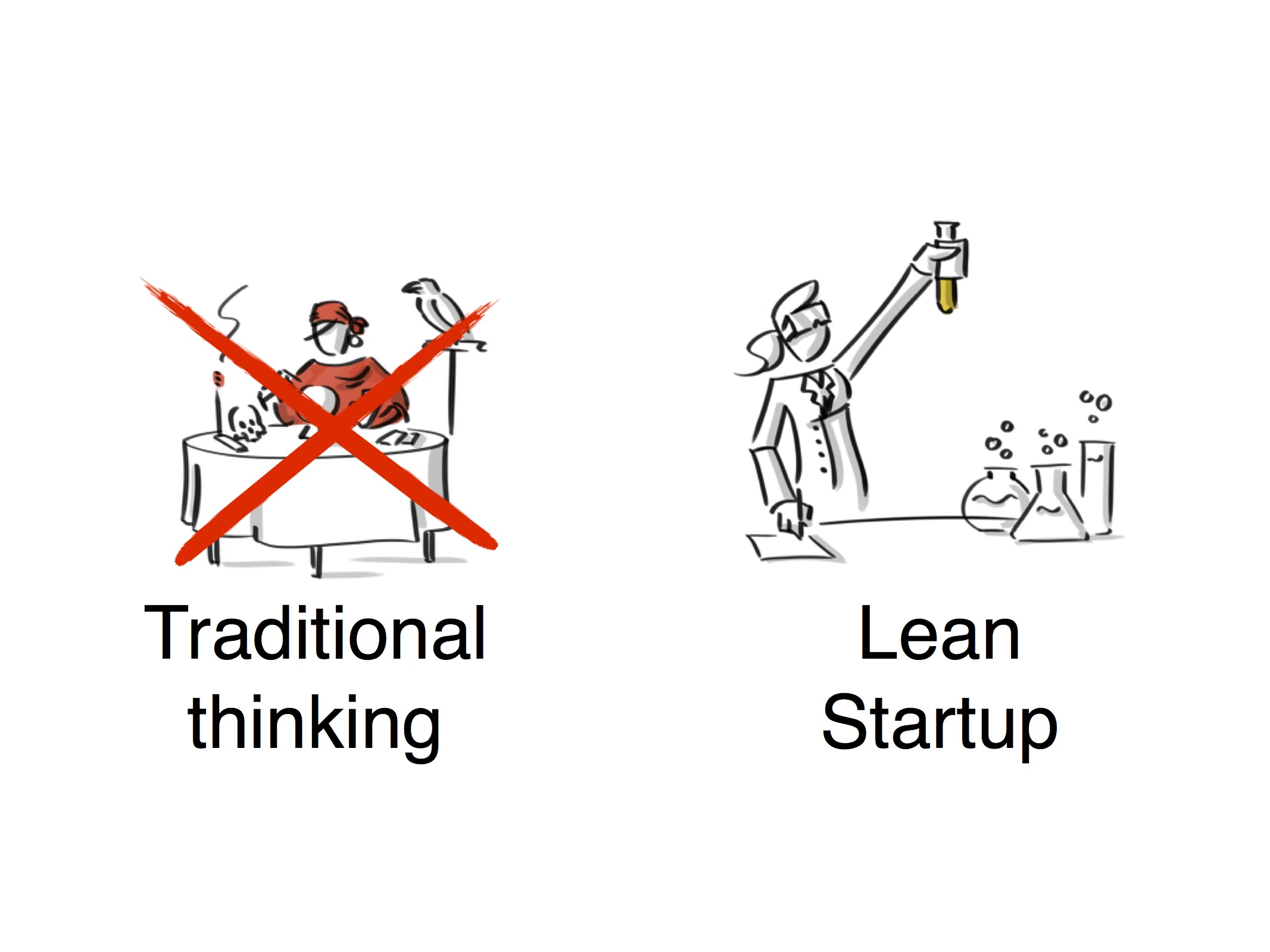Lean Startup - Crystal ball vs scientific experiments