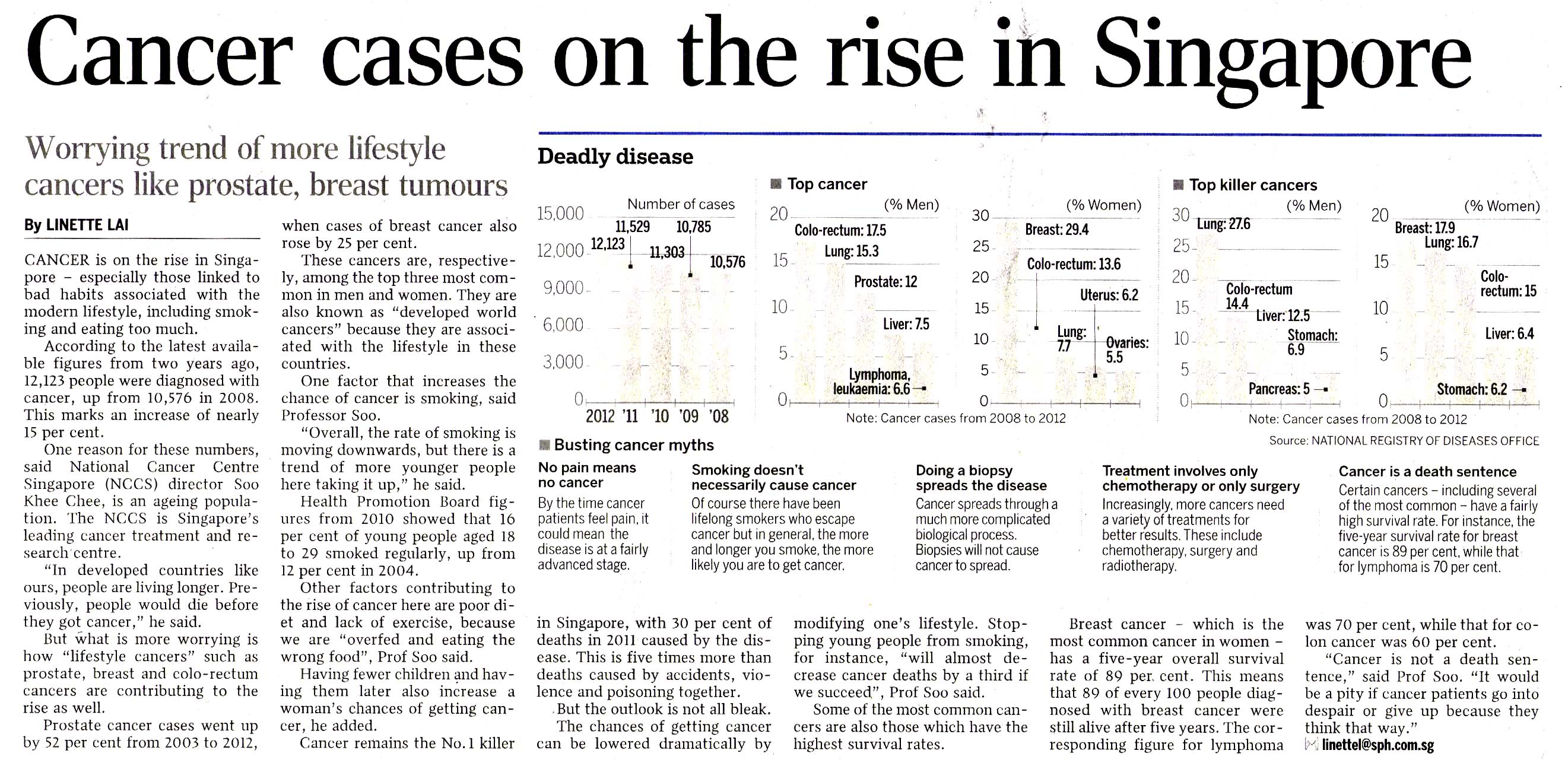 Singapore Cancer Cases on the Rise