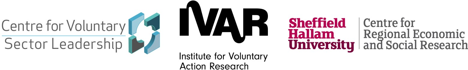 Value of Small - research partnership logo