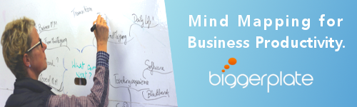 Mind Mapping for Business Productivity