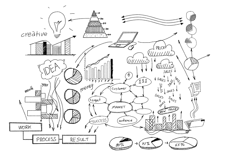 Business Planning - Surrey