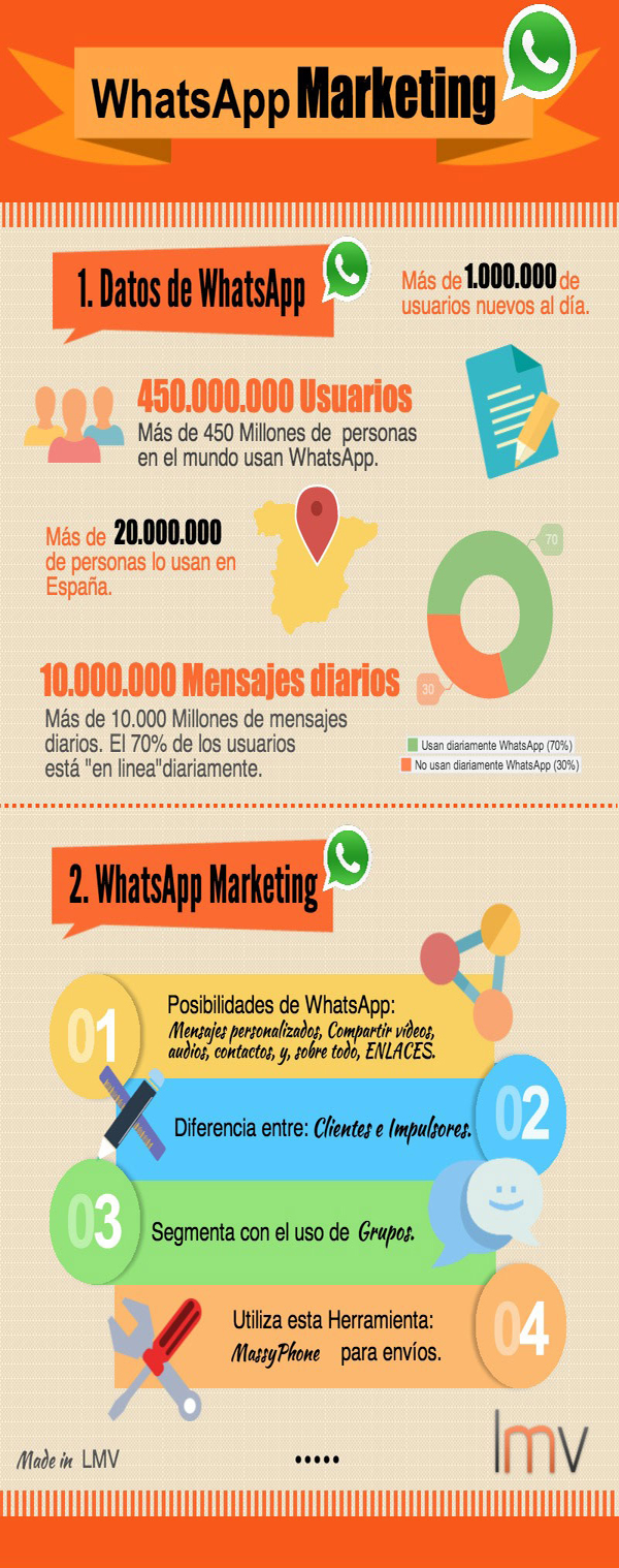 email marketing pymes