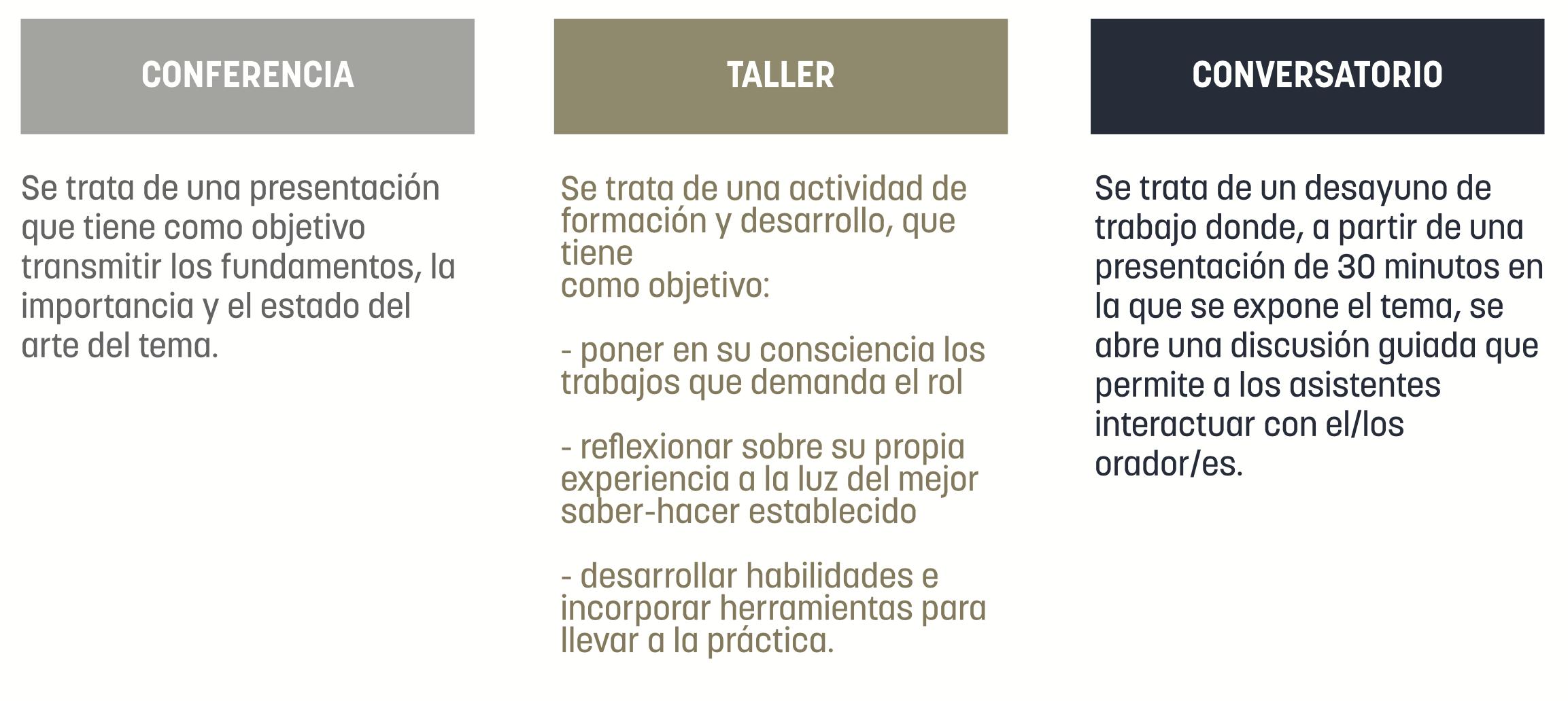 El Programa está compuesto por tres modalidades: conferencias, talleres, y conversatorios