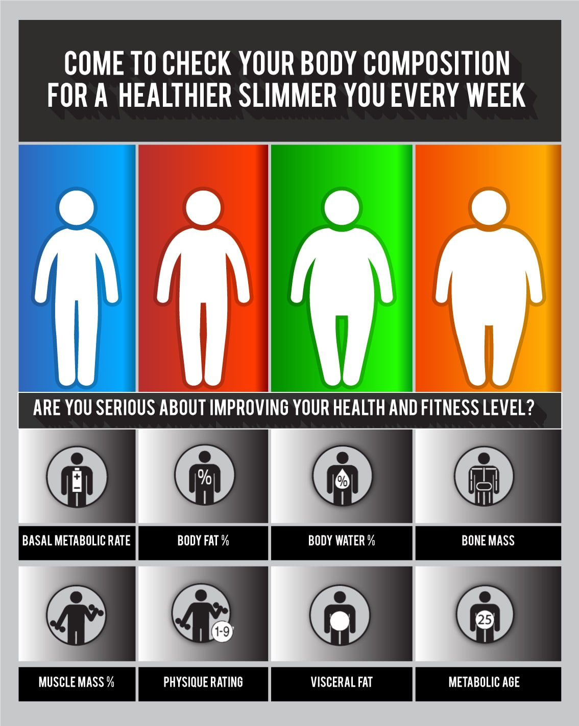 Weight Loss Support Check your body composition every week for a slimmer  healthier you