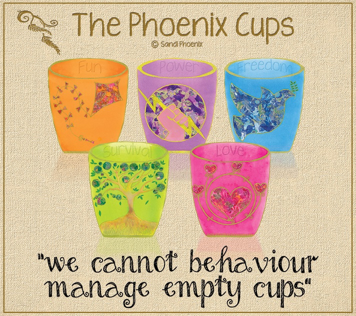 You can't behaviour manage empty cups