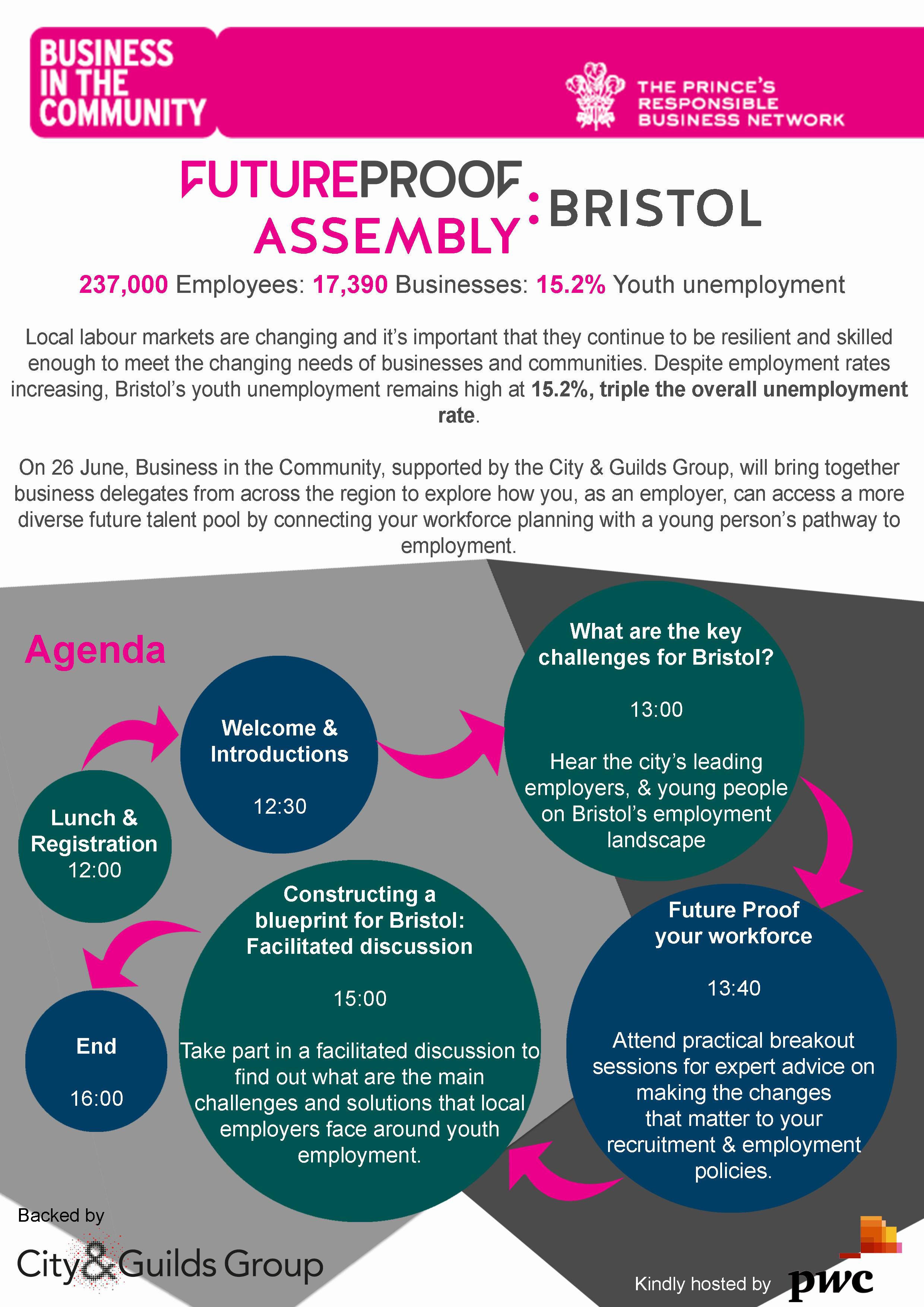 Bristol Agenda