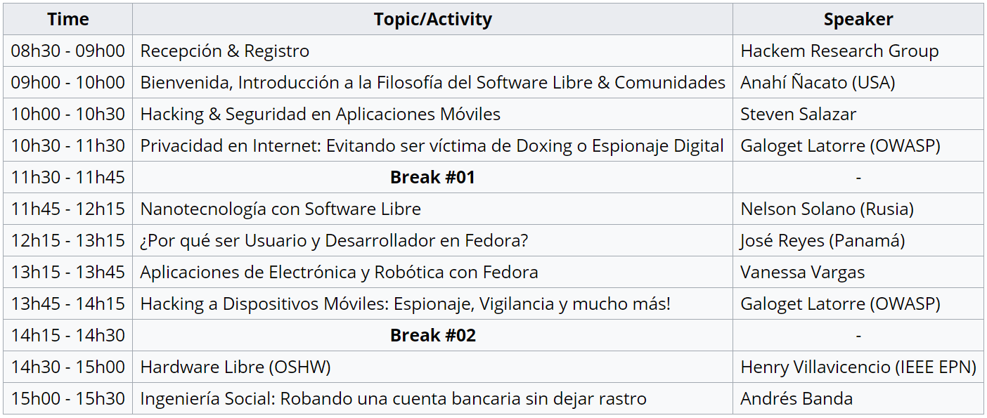 Agenda Final Fedora 28 Release Party + Software Freedom Day Hackem UIO EPN 2018 Español