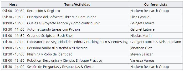 Fedora 27 Release Party 2018 UIO Hackem EPN Agenda