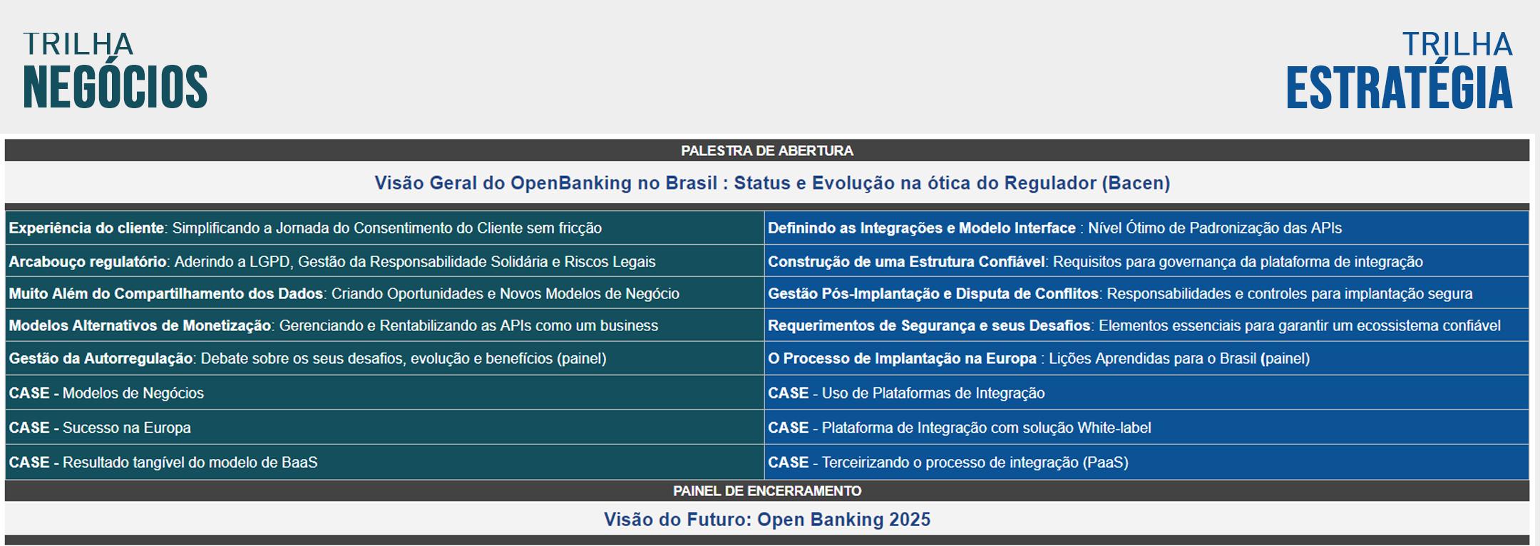 agenda open banking day brasil