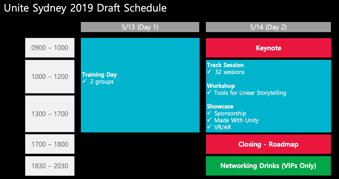 First draft schedule for Sydney 2019