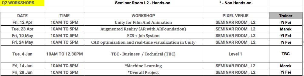 Unity Workshops Singapore - Machine Learning (Walk Thru with