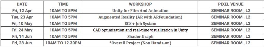 Entity Component System (ECS) + Job System
