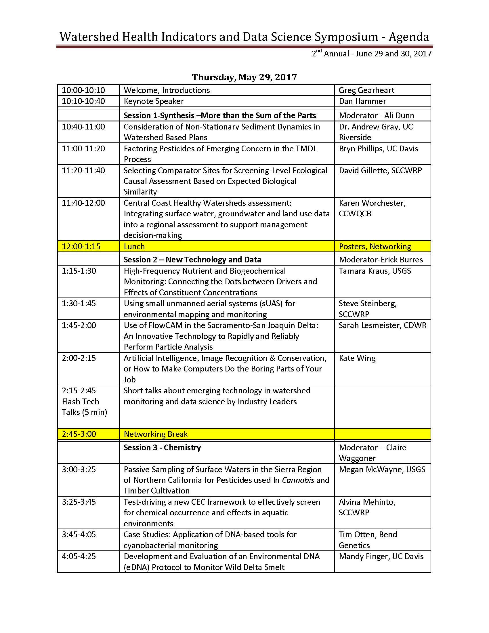 Draft Agenda-Watershed Symposium