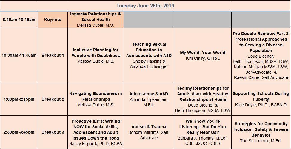 June 25th Breakout Session Details