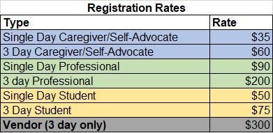 Registration rates include single day or 3 day packages for self-advocates, caregivers, professionals, and students