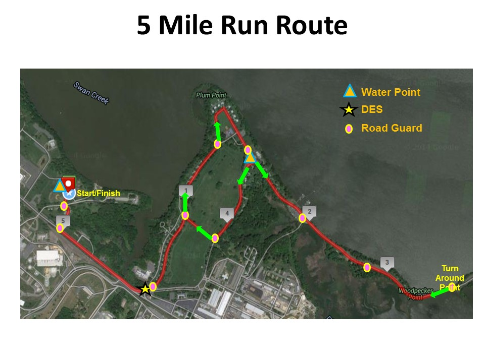 5 mile