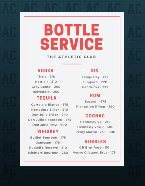 AC Oakland Bottle Prices