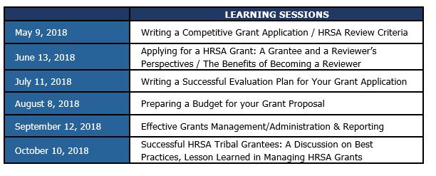 HRSA Grants Education & Technical Assistance WEBINAR SERIES