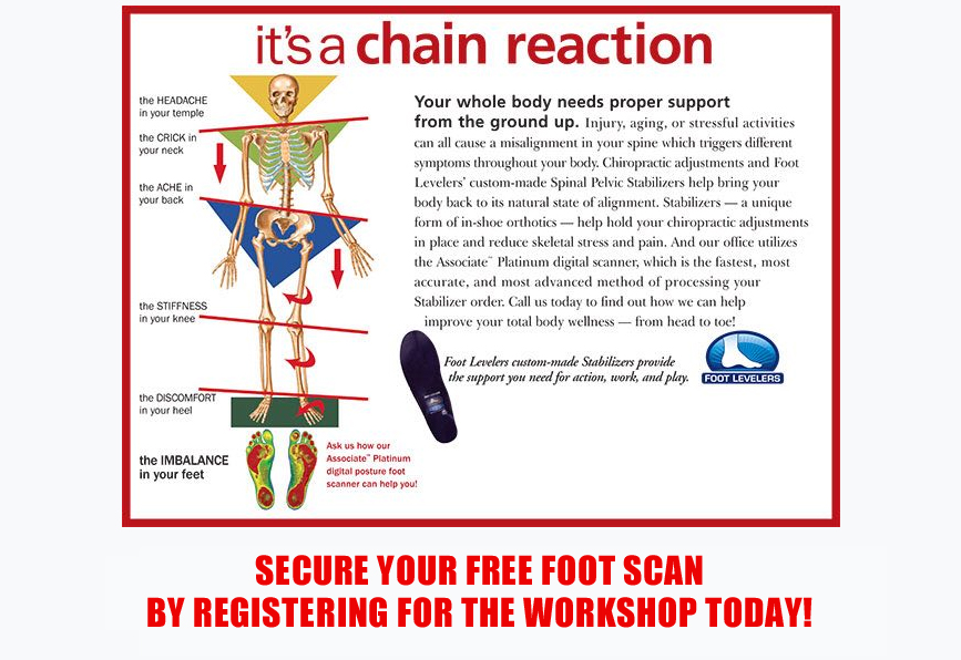 free foot scan