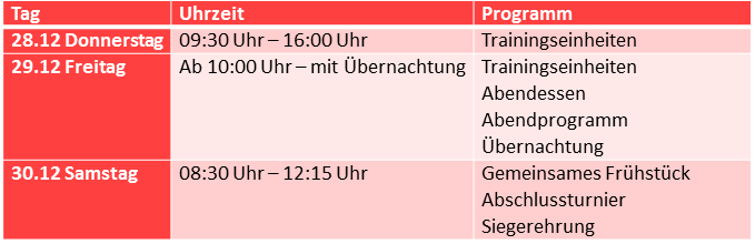 Ablaufplan Übernachtungscamp