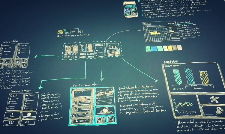 User centered design - UI sketch