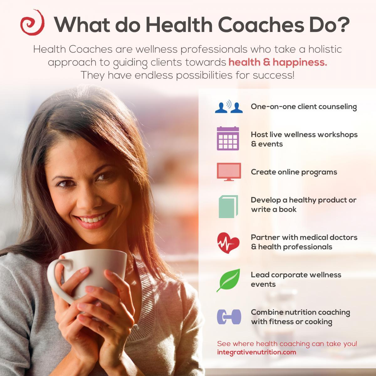What do health coaches do?