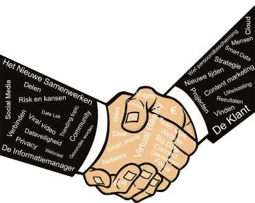 Het Nieuwe Samenwerken