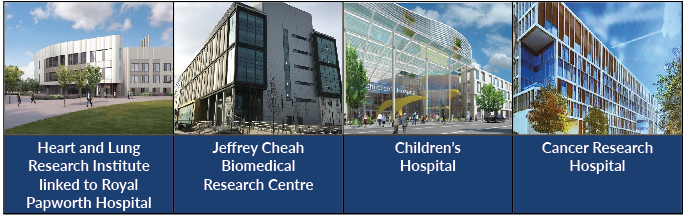 Hospitals and research organisations