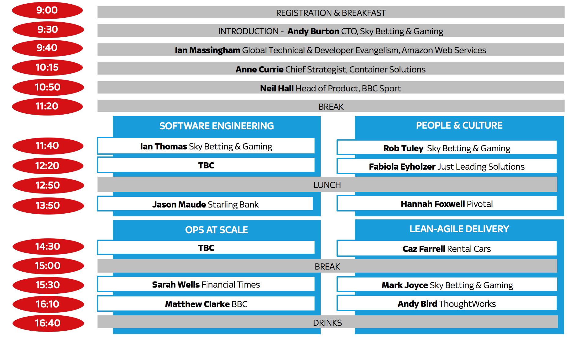 TechEdge Schedule