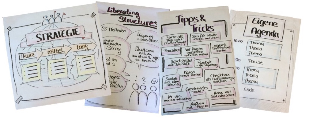 Beispiele Flipcharts Flipchartprofi Seminar