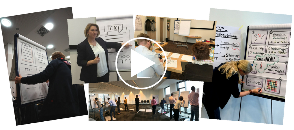 FlipchartProfi Einblick ins Seminar Bilder und Video Link