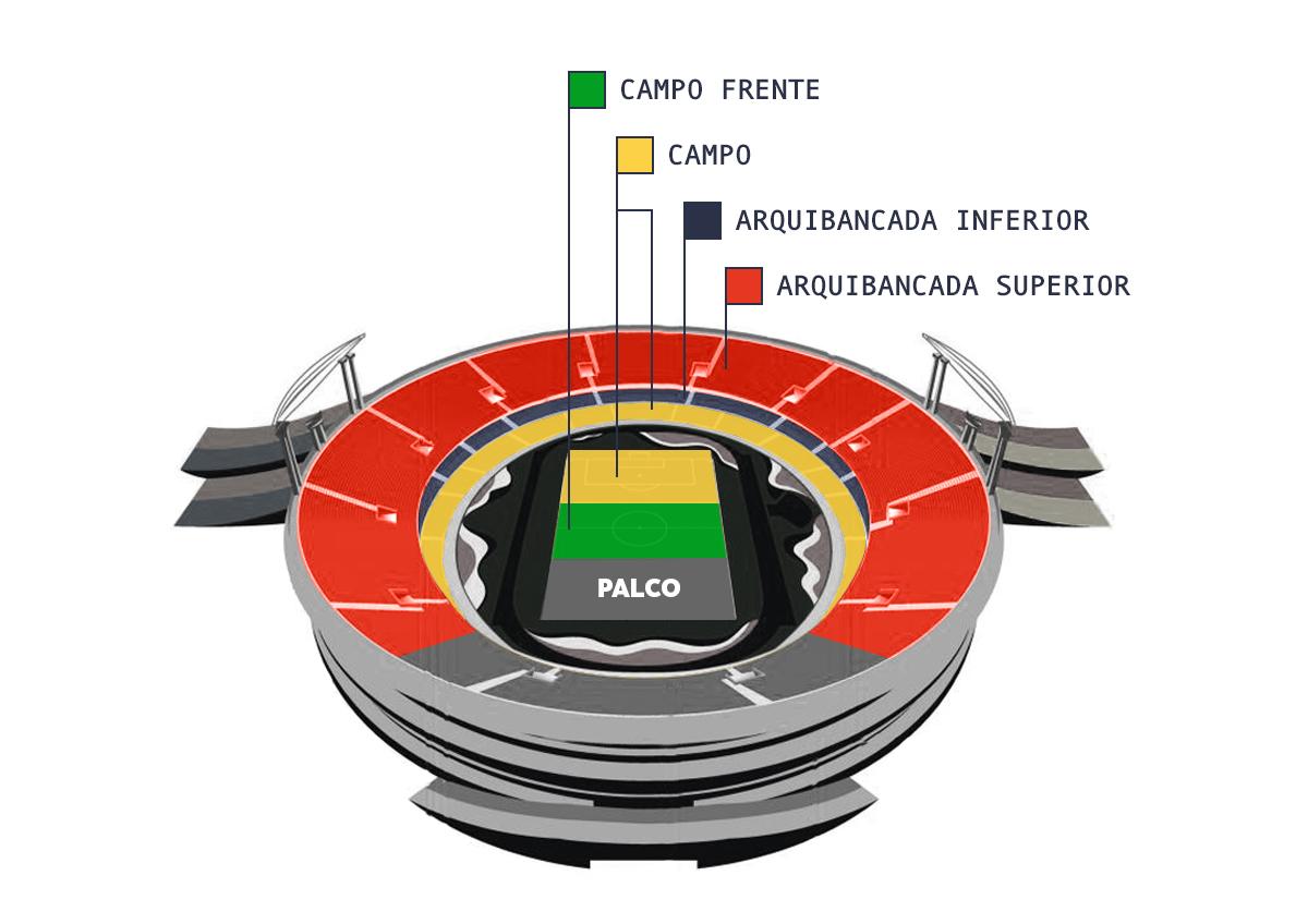 Mapa Estadio PT