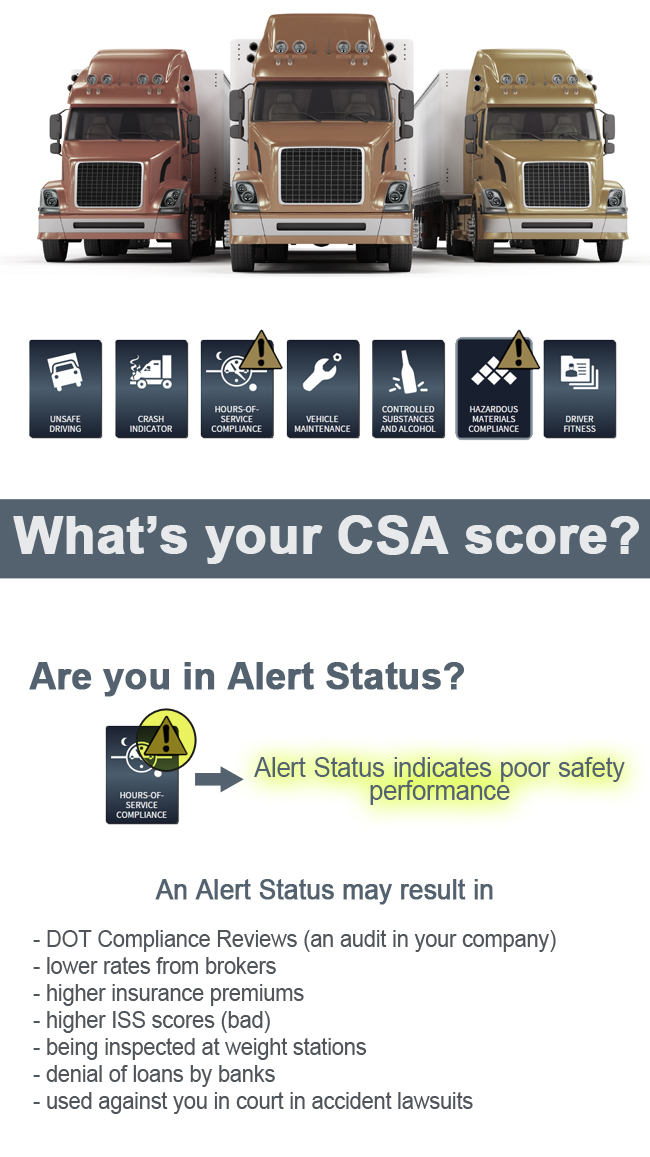 CSA training