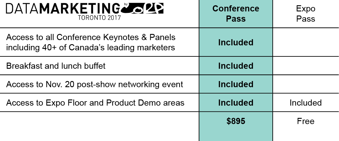data marketing table reg