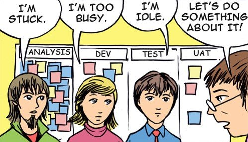 Leadership at all levels enabled with a kanban system for knowledge work.