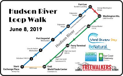 Hudson River Loop Walk Overview for 2019